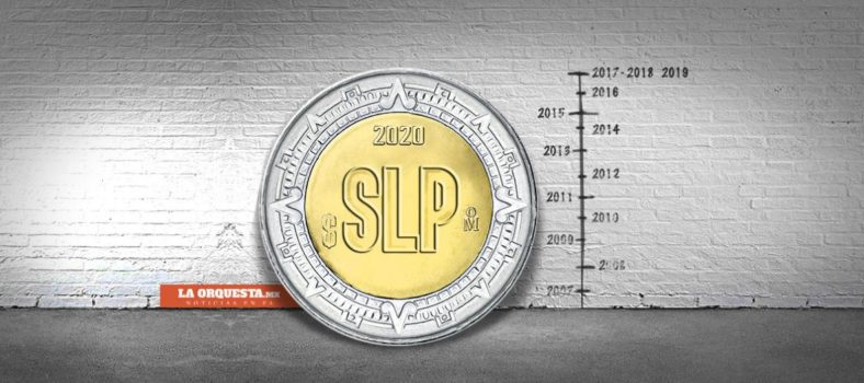 economía de SLP